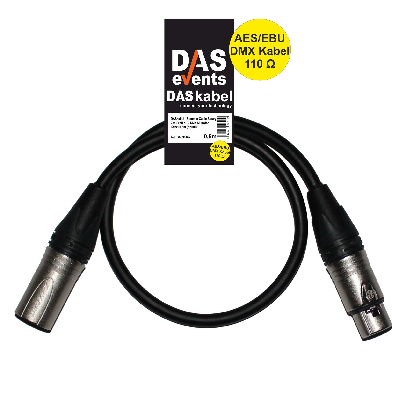 Tolle Live Kabel Mikrofonkabel Bilder - Elektrische Schaltplan-Ideen ...